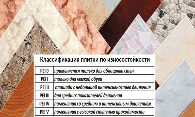 Классификация напольной плитки по прочности таблица